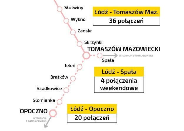 Obrazek przedstawia mapę połączeń po zakupieniu pociągów hybrydowych